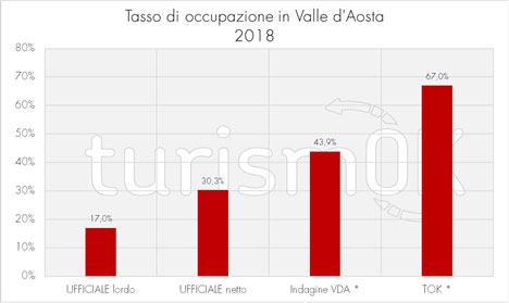 convegno dati turismo valle d aosta