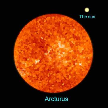 Confronto tra le dimensioni della stella Arturo e del Sole (in alto)