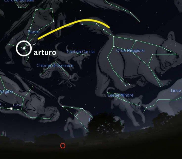 Il Grande Carro aiuta a individuare la stella Arturo