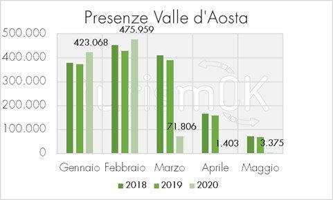 dati turismo valle daosta primavera