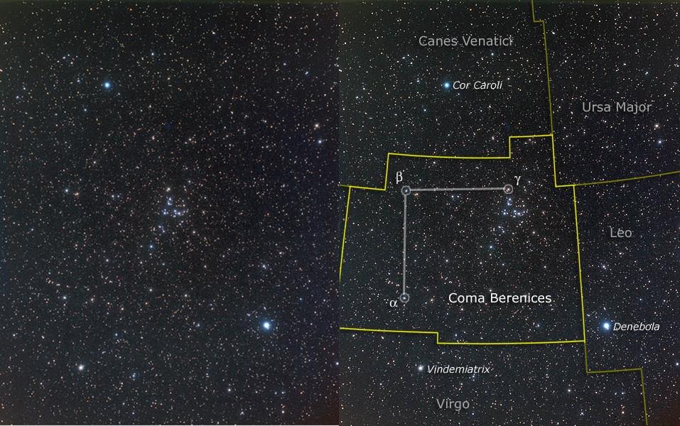 La costellazione della Chioma di Berenice (in latino Coma Berenices), a destra con l'indicazione del disegno e delle stelle Credit: Akira Fujii/David Malin https://www.davidmalin.com/fujii/source/Com.html